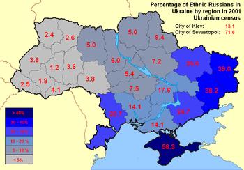 350px-Russians_Ukraine_2001