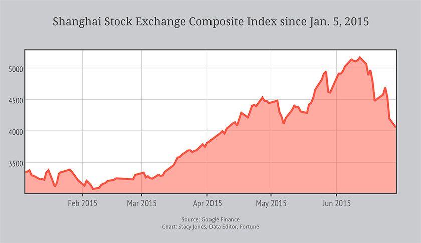 sse-stock